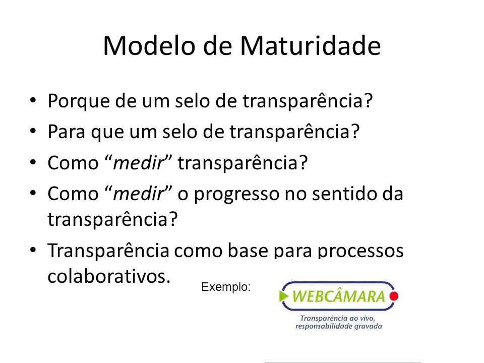 Modelo de Maturidade Porque de um selo de transparência? Para que um selo de transparência? Como medir transparência? Como medir o progresso no sentid