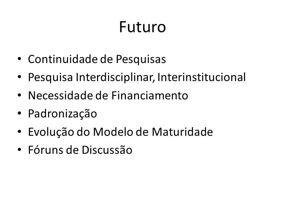 Futuro Continuidade de Pesquisas Pesquisa Interdisciplinar, Interinstitucional Necessidade de Financiamento Padronização Evolução do Modelo de Maturidade Fóruns de Discussão