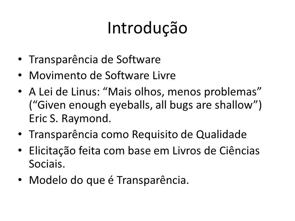 Introdução Transparência de Software Movimento de Software Livre A Lei de Linus: Mais olhos, menos problemas (Given enough eyeballs, all bugs are shallow) Eric S.