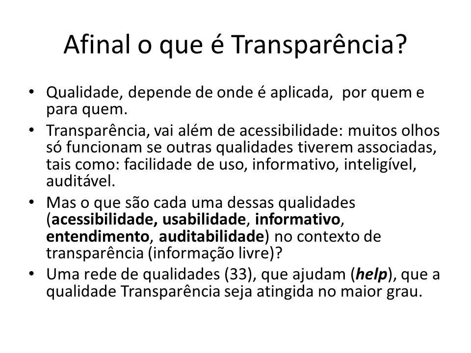 Afinal o que é Transparência? Qualidade, depende de onde é aplicada, por quem e para quem. Transparência, vai além de acessibilidade: muitos olhos só