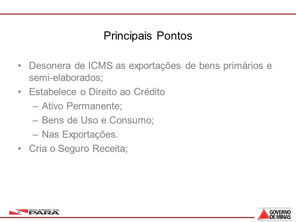 10 Principais Pontos Desonera de ICMS as exportações de bens primários e semi-elaborados; Estabelece o Direito ao Crédito –Ativo Permanente; –Bens de Uso e Consumo; –Nas Exportações.