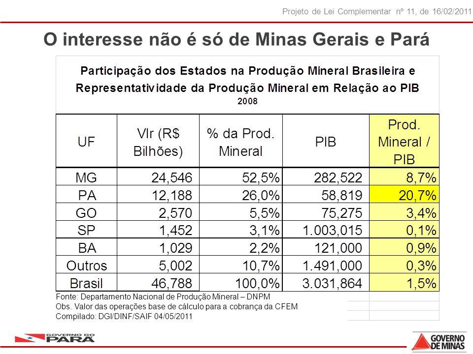 13 Projeto de Lei Complementar nº 11, de 16/02/2011 O interesse não é só de Minas Gerais e Pará Fonte: Departamento Nacional de Produção Mineral – DNPM Obs.