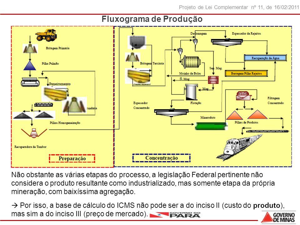 32 Projeto de Lei Complementar nº 11, de 16/02/2011 Fluxograma de Produção Não obstante as várias etapas do processo, a legislação Federal pertinente não considera o produto resultante como industrializado, mas somente etapa da própria mineração, com baixíssima agregação.