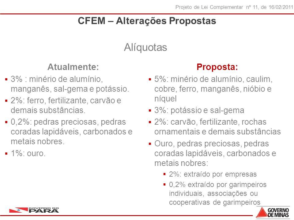 36 Projeto de Lei Complementar nº 11, de 16/02/2011 Alíquotas Atualmente: 3% : minério de alumínio, manganês, sal-gema e potássio.