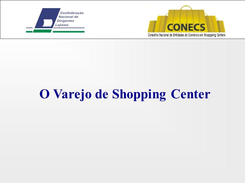 O Varejo de Shopping Center