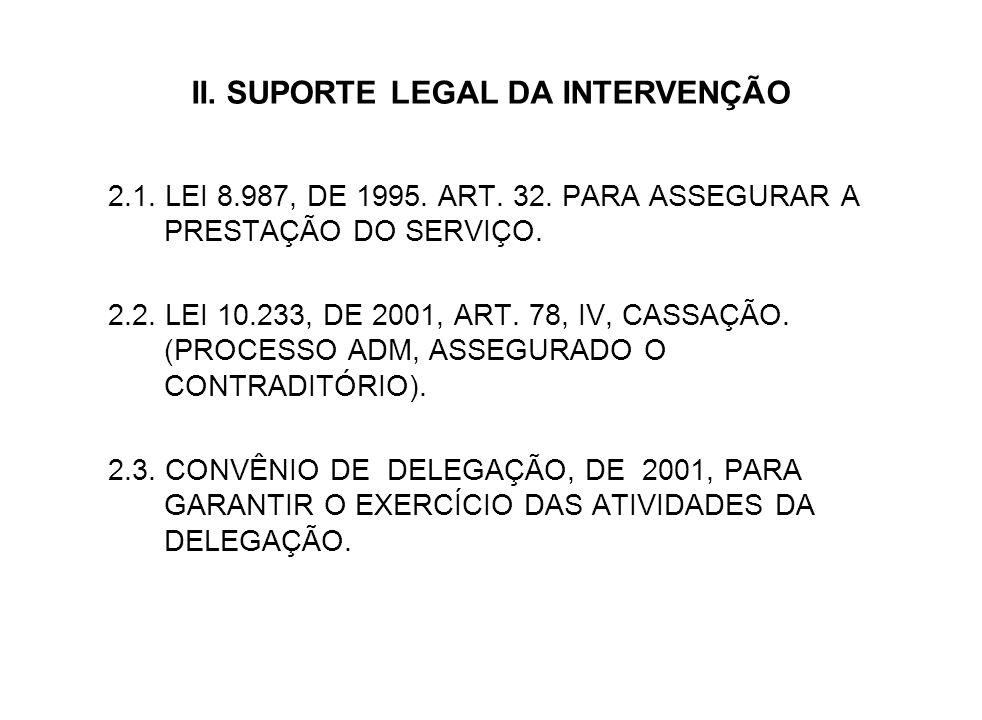 II. SUPORTE LEGAL DA INTERVENÇÃO 2.1. LEI 8.987, DE 1995. ART. 32. PARA ASSEGURAR A PRESTAÇÃO DO SERVIÇO. 2.2. LEI 10.233, DE 2001, ART. 78, IV, CASSA