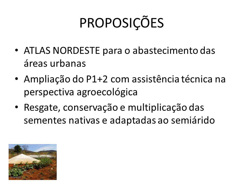 PROPOSIÇÕES ATLAS NORDESTE para o abastecimento das áreas urbanas Ampliação do P1+2 com assistência técnica na perspectiva agroecológica Resgate, conservação e multiplicação das sementes nativas e adaptadas ao semiárido