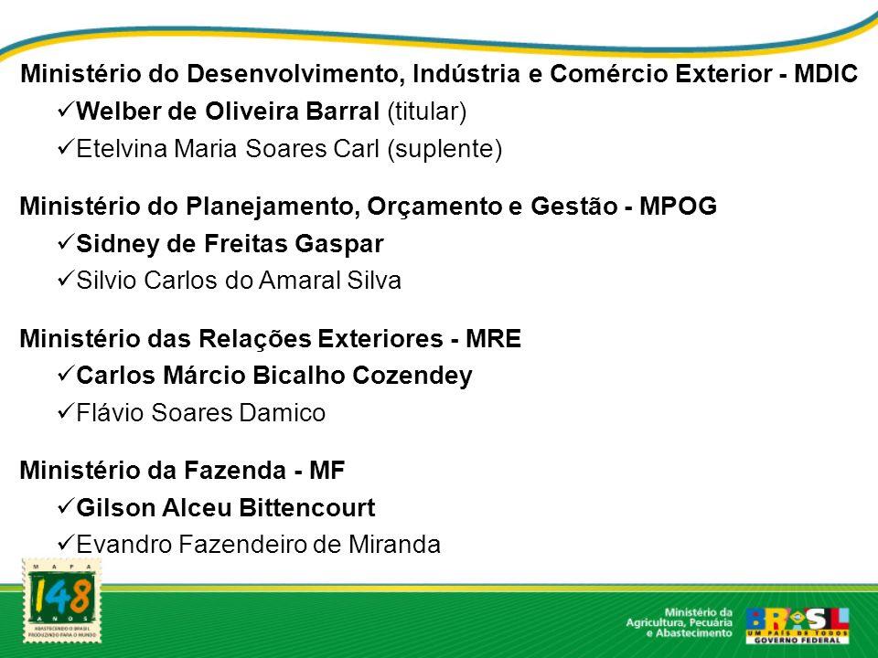 Ministério do Desenvolvimento, Indústria e Comércio Exterior - MDIC Welber de Oliveira Barral (titular) Etelvina Maria Soares Carl (suplente) Ministér