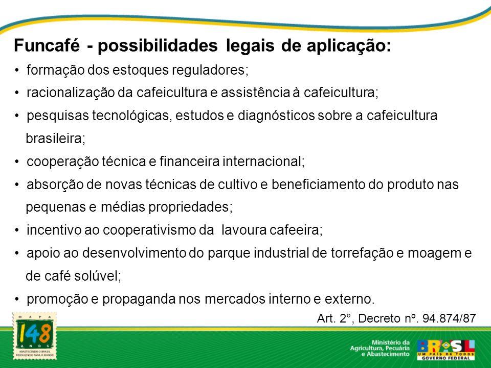 Funcafé - possibilidades legais de aplicação: formação dos estoques reguladores; racionalização da cafeicultura e assistência à cafeicultura; pesquisa