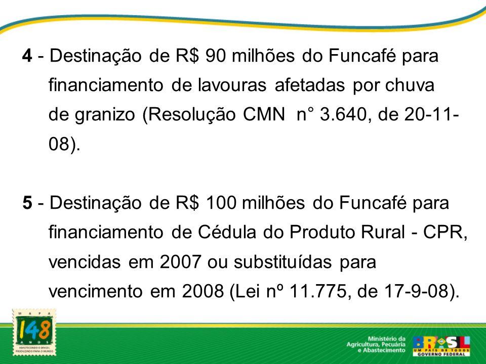 4 - Destinação de R$ 90 milhões do Funcafé para financiamento de lavouras afetadas por chuva de granizo (Resolução CMN n° 3.640, de 20-11- 08). 5 - De