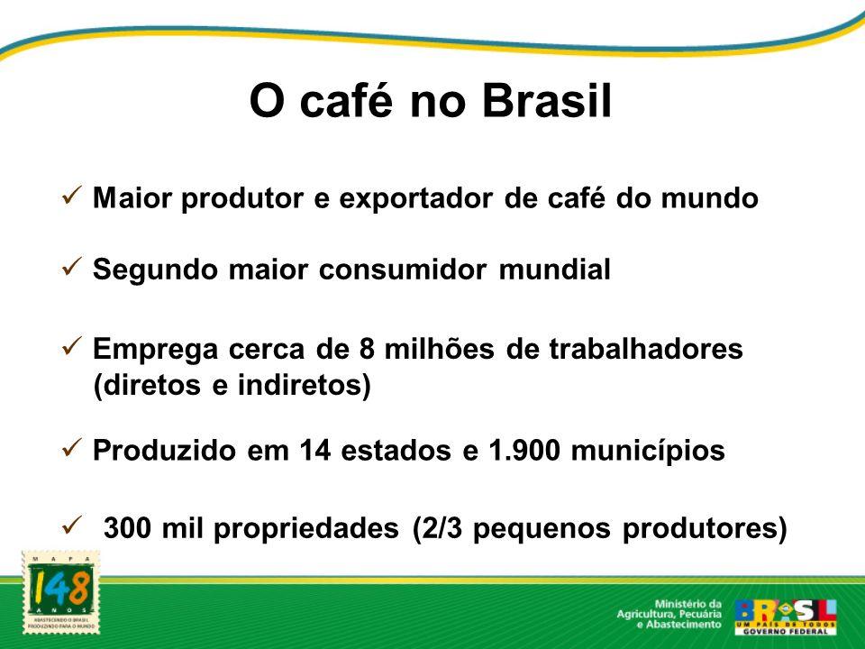 Maior produtor e exportador de café do mundo Segundo maior consumidor mundial Emprega cerca de 8 milhões de trabalhadores (diretos e indiretos) Produz