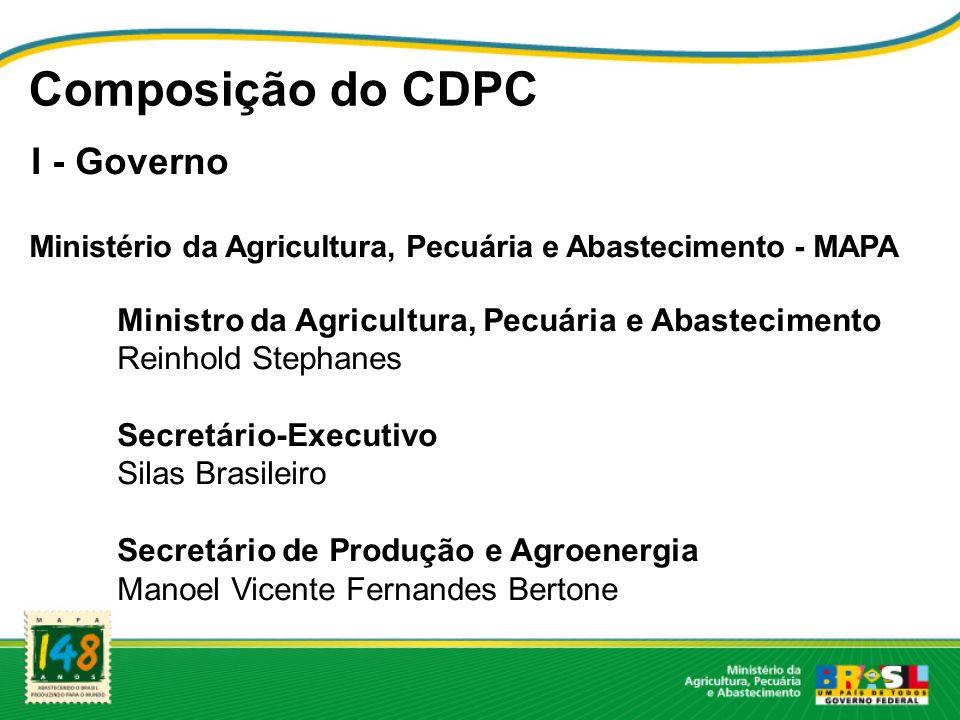 Composição do CDPC I - Governo Ministério da Agricultura, Pecuária e Abastecimento - MAPA Ministro da Agricultura, Pecuária e Abastecimento Reinhold S