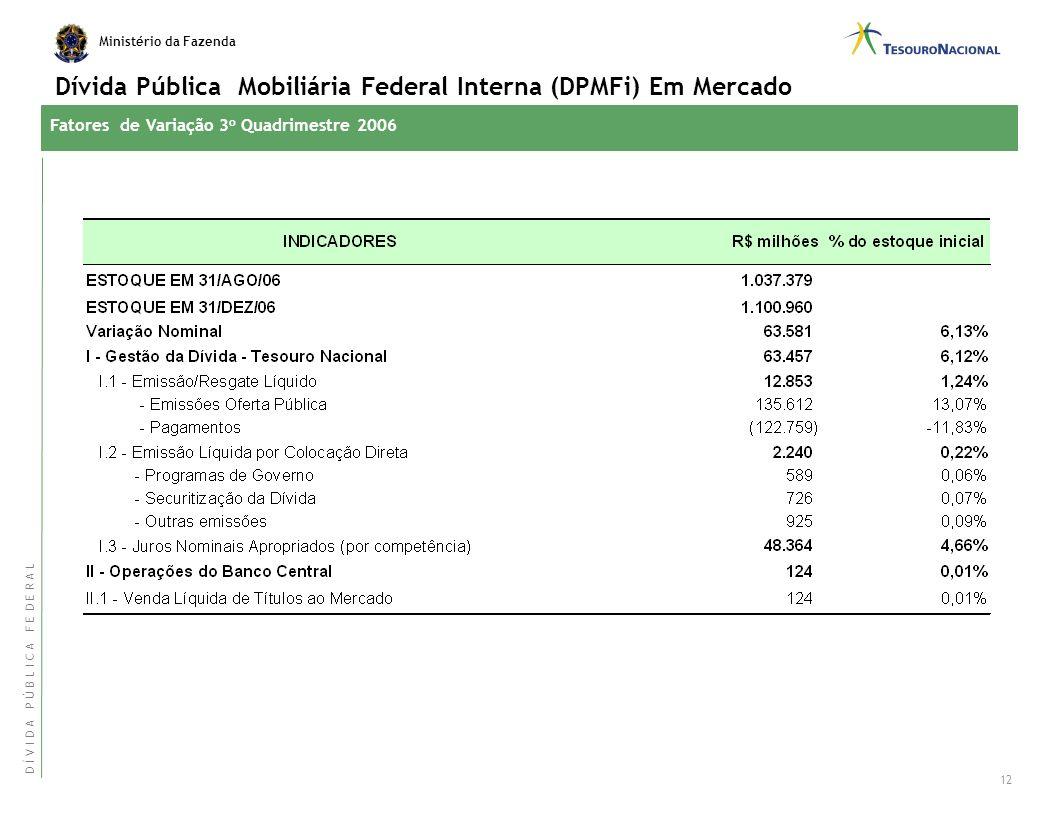 Ministério da Fazenda Administração da Dívida Pública 11 Política Fiscal