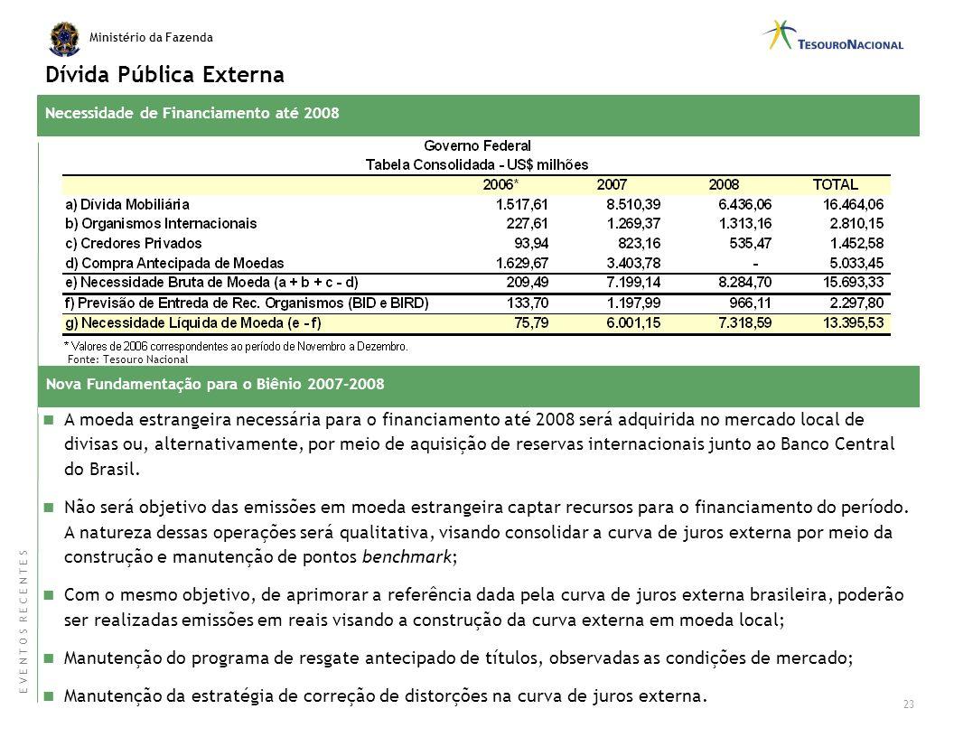Ministério da Fazenda Atuação do Tesouro Nacional em 2007 Volume Recebido em Trocas e Resgates Antecipados 22 Seguindo sua política de redução da conc