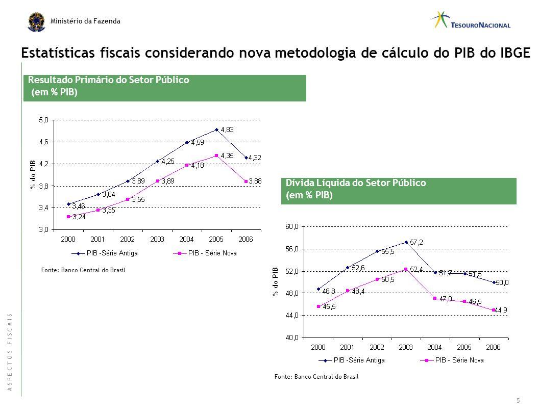 Ministério da Fazenda 4 Parâmetros Macroeconômicos Cumprimento de meta fiscal em 2006 A S P E C T O S F I S C A I S