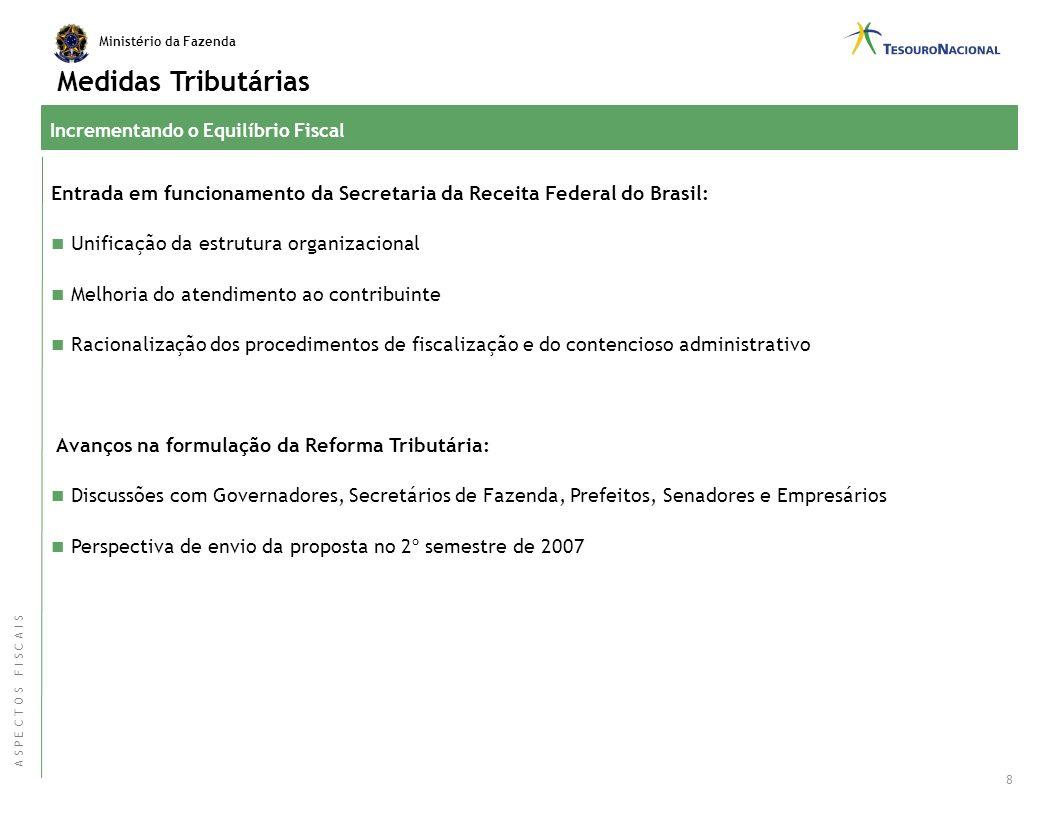Ministério da Fazenda 7 Cortes nos tributos Cortes nos tributos estimula o investimento privado, especialmente construção civil e projetos de infra- e