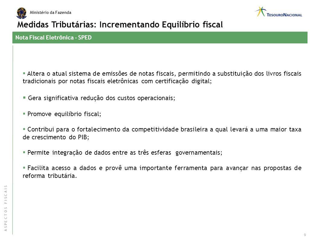Ministério da Fazenda Entrada em funcionamento da Secretaria da Receita Federal do Brasil: Unificação da estrutura organizacional Melhoria do atendime