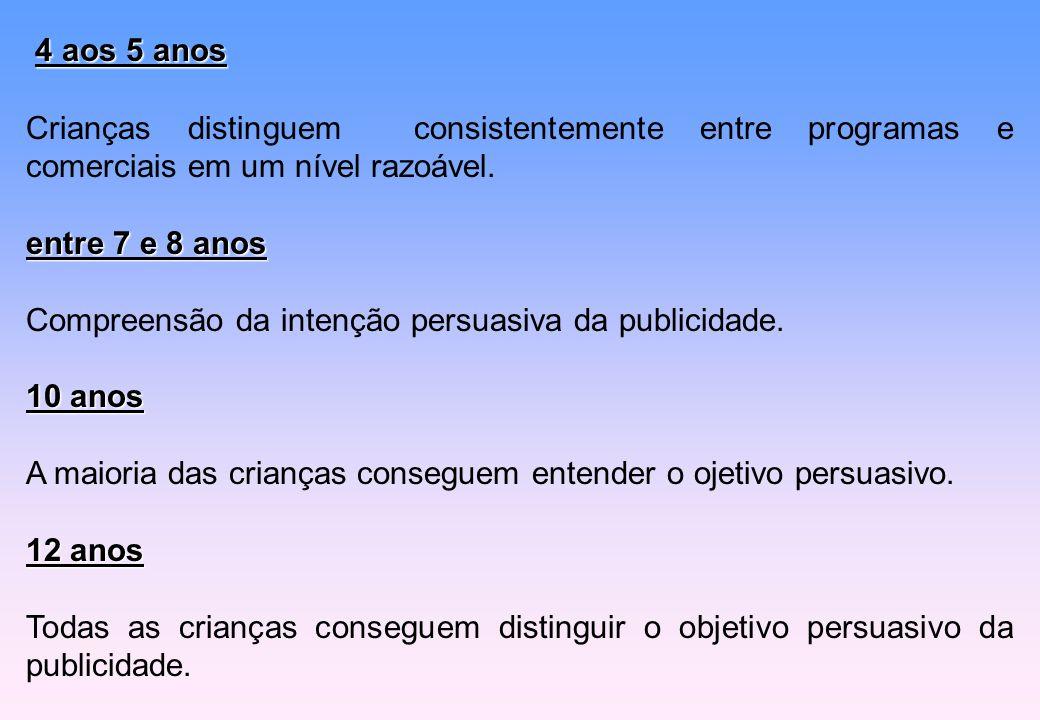 LEGISLAÇÃO BRASILEIRA CONSTITUIÇÃO FEDERAL Art.22.