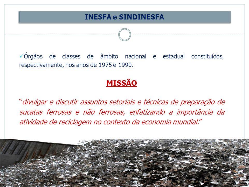 INESFA e SINDINESFA Órgãos de classes de âmbito nacional e estadual constituídos, respectivamente, nos anos de 1975 e 1990. MISSÃO divulgar e discutir