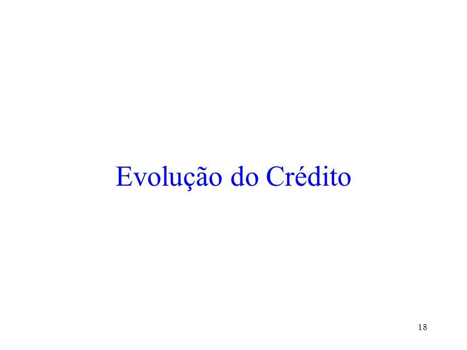 18 Evolução do Crédito