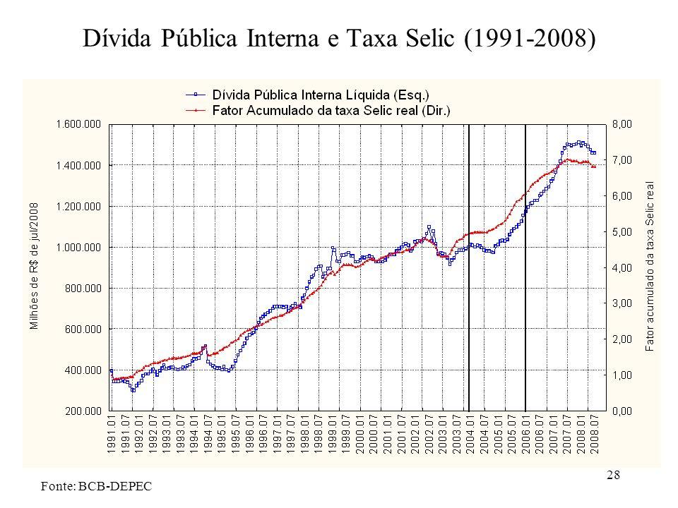 28 Dívida Pública Interna e Taxa Selic (1991-2008) Fonte: BCB-DEPEC