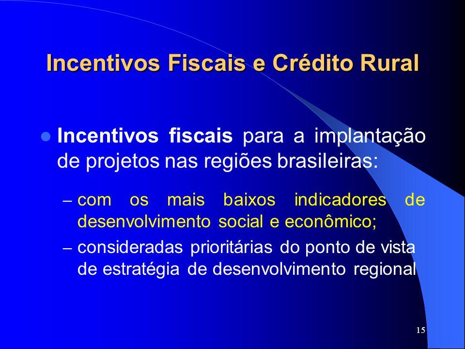 15 Incentivos Fiscais e Crédito Rural Incentivos fiscais para a implantação de projetos nas regiões brasileiras: – com os mais baixos indicadores de d