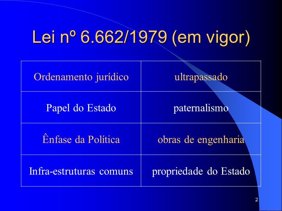 2 Lei nº 6.662/1979 (em vigor) Ordenamento jurídicoultrapassado Papel do Estadopaternalismo Ênfase da Políticaobras de engenharia Infra-estruturas com