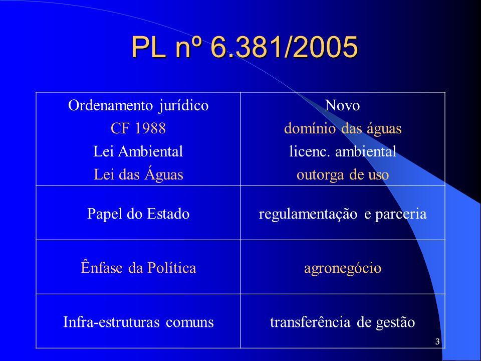 3 PL nº 6.381/2005 Ordenamento jurídico CF 1988 Lei Ambiental Lei das Águas Novo domínio das águas licenc. ambiental outorga de uso Papel do Estadoreg