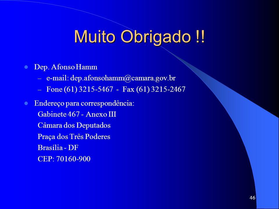 46 Muito Obrigado !! Dep. Afonso Hamm – e-mail: dep.afonsohamm@camara.gov.br – Fone (61) 3215-5467 - Fax (61) 3215-2467 Endereço para correspondência: