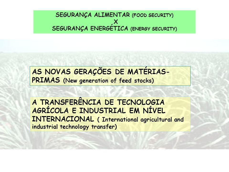 AS NOVAS GERAÇÕES DE MATÉRIAS- PRIMAS (New generation of feed stocks) A TRANSFERÊNCIA DE TECNOLOGIA AGRÍCOLA E INDUSTRIAL EM NÍVEL INTERNACIONAL ( Int