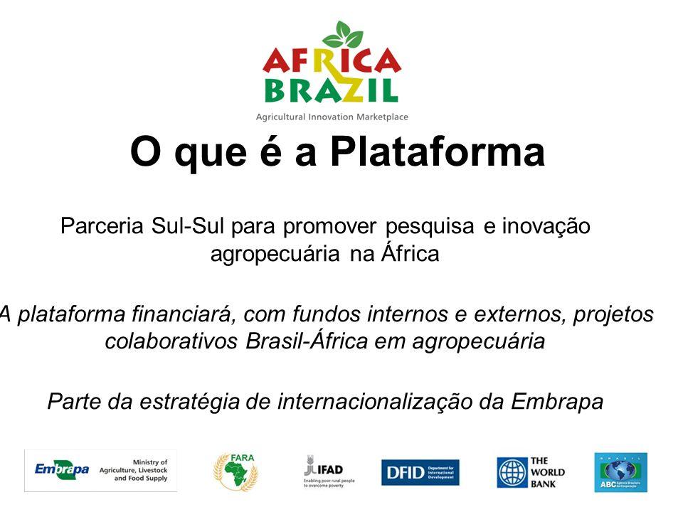 O que é a Plataforma Parceria Sul-Sul para promover pesquisa e inovação agropecuária na África A plataforma financiará, com fundos internos e externos