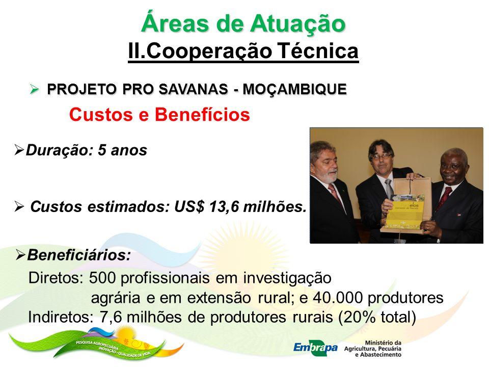 Áreas de Atuação II.Cooperação Técnica PROJETO PRO SAVANAS - MOÇAMBIQUE PROJETO PRO SAVANAS - MOÇAMBIQUE Beneficiários: Diretos: 500 profissionais em
