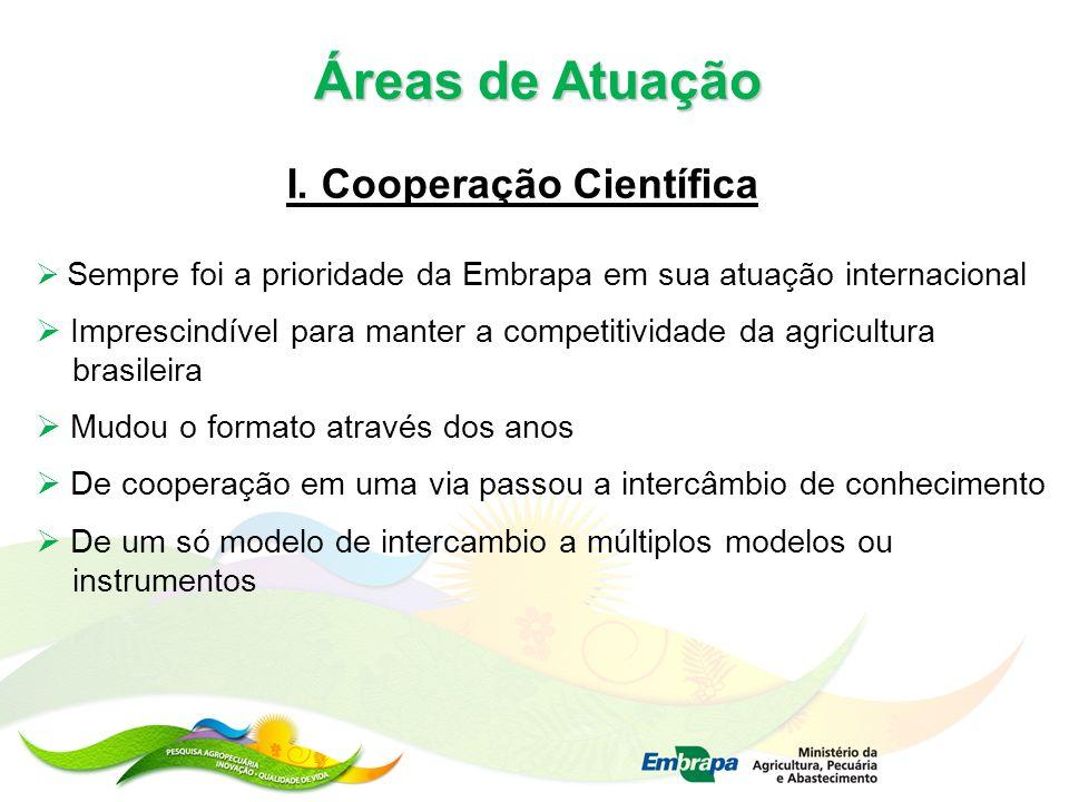 Áreas de Atuação I. Cooperação Científica Sempre foi a prioridade da Embrapa em sua atuação internacional Imprescindível para manter a competitividade