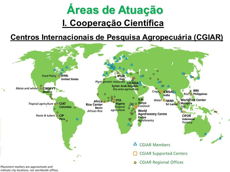 Áreas de Atuação I. Cooperação Científica Centros Internacionais de Pesquisa Agropecuária (CGIAR)