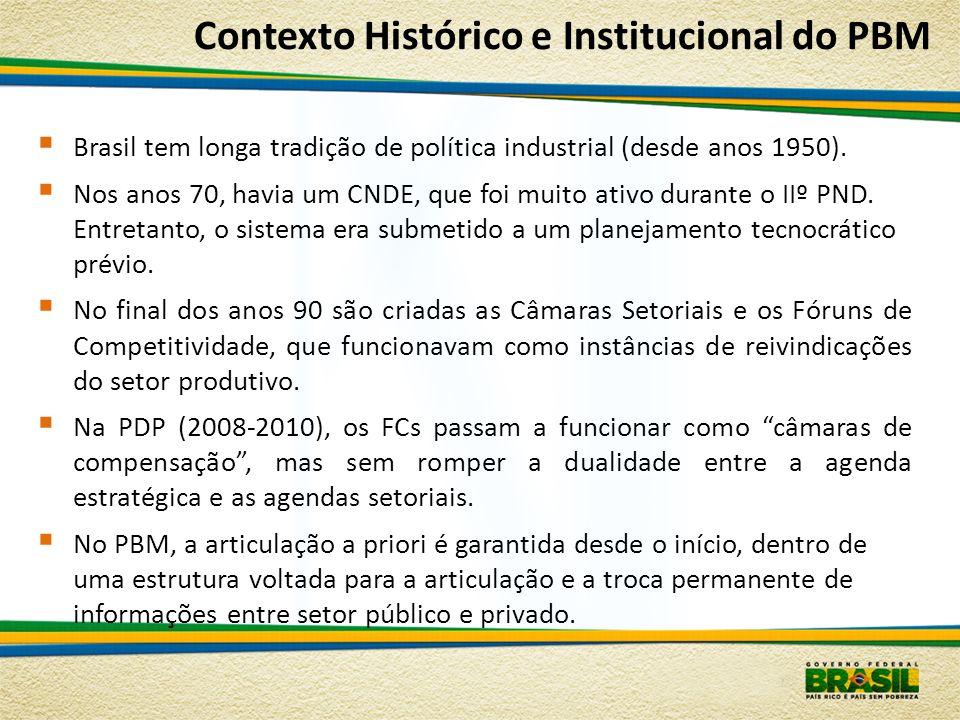 Contexto Histórico e Institucional do PBM Brasil tem longa tradição de política industrial (desde anos 1950). Nos anos 70, havia um CNDE, que foi muit