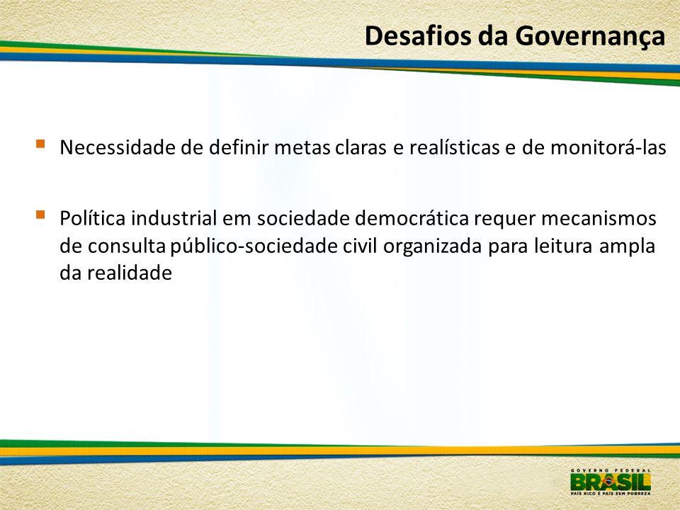 Desafios da Governança Necessidade de definir metas claras e realísticas e de monitorá-las Política industrial em sociedade democrática requer mecanis