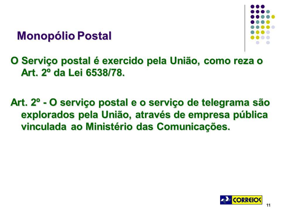 11 Monopólio Postal O Serviço postal é exercido pela União, como reza o Art.