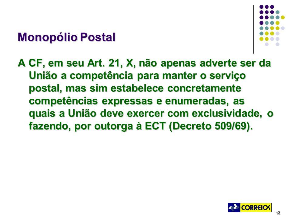 12 Monopólio Postal A CF, em seu Art.