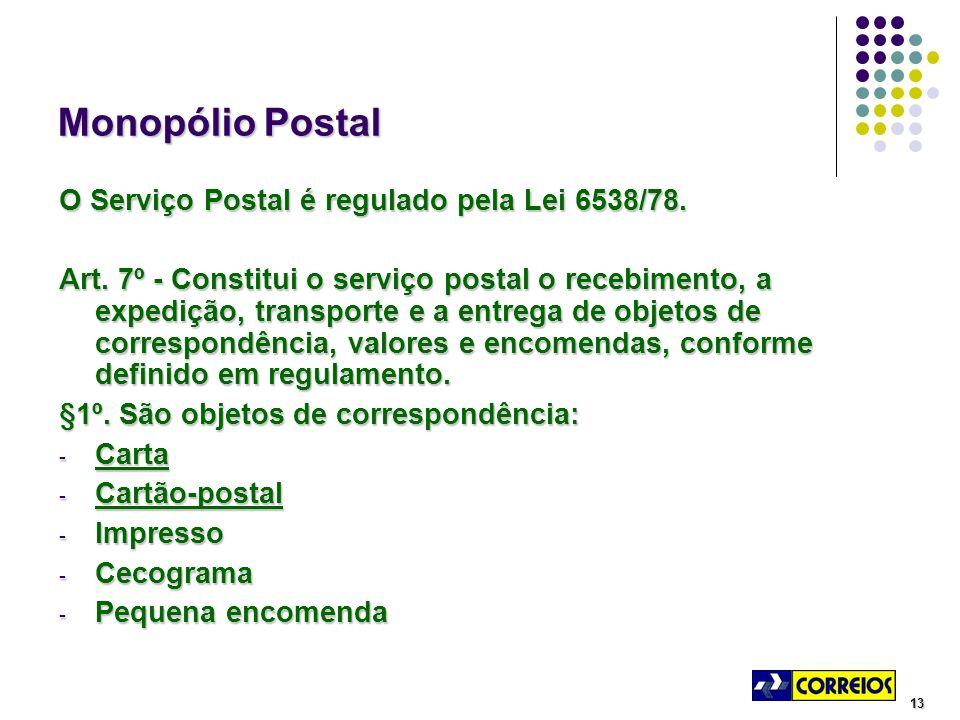 13 Monopólio Postal O Serviço Postal é regulado pela Lei 6538/78.