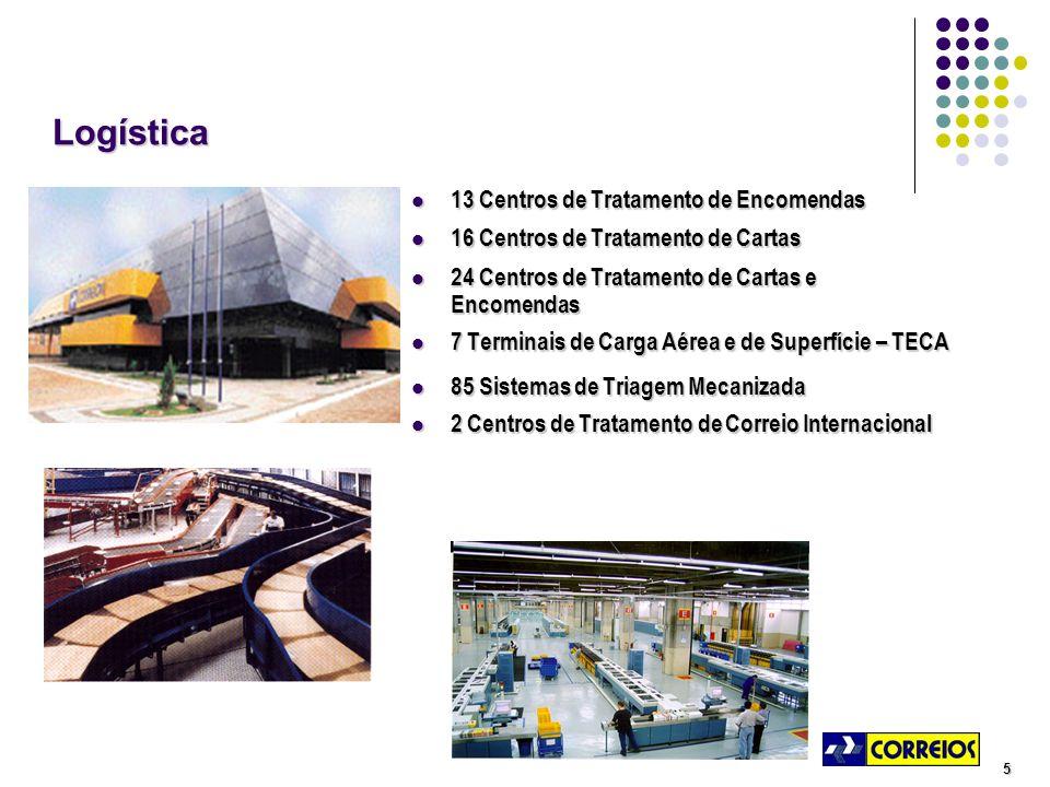 5 13 Centros de Tratamento de Encomendas 13 Centros de Tratamento de Encomendas 16 Centros de Tratamento de Cartas 16 Centros de Tratamento de Cartas 24 Centros de Tratamento de Cartas e 24 Centros de Tratamento de Cartas eEncomendas 7 Terminais de Carga Aérea e de Superfície – TECA 7 Terminais de Carga Aérea e de Superfície – TECA 85 Sistemas de Triagem Mecanizada 85 Sistemas de Triagem Mecanizada 2 Centros de Tratamento de Correio Internacional 2 Centros de Tratamento de Correio Internacional Logística