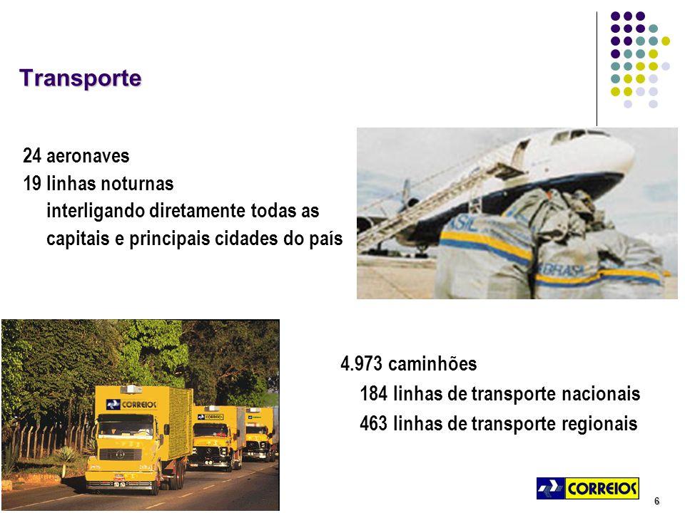 6Transporte 24 aeronaves 19 linhas noturnas interligando diretamente todas as capitais e principais cidades do país 4.973 caminhões 184 linhas de transporte nacionais 463 linhas de transporte regionais