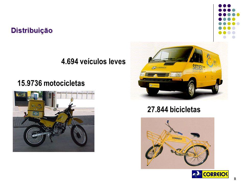 8Distribuição 4.694 veículos leves 27.844 bicicletas 15.9736 motocicletas