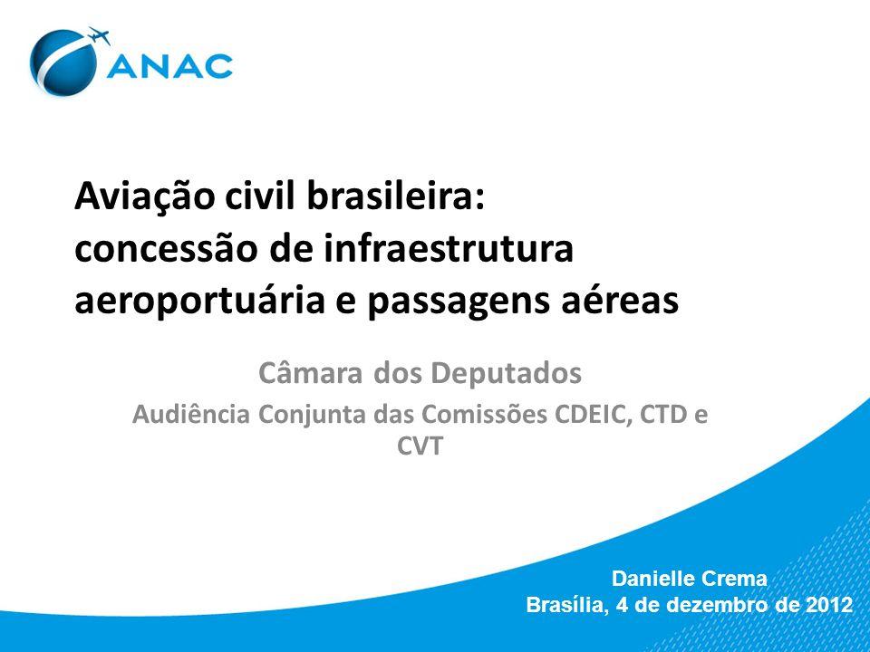 Aviação civil brasileira: concessão de infraestrutura aeroportuária e passagens aéreas Câmara dos Deputados Audiência Conjunta das Comissões CDEIC, CTD e CVT Danielle Crema Brasília, 4 de dezembro de 2012