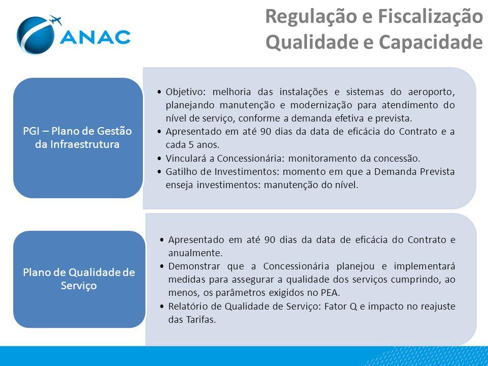 Regulação e Fiscalização Qualidade e Capacidade Objetivo: melhoria das instalações e sistemas do aeroporto, planejando manutenção e modernização para