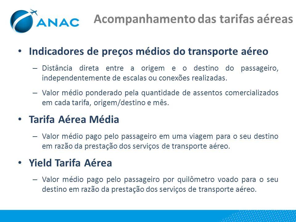 Acompanhamento das tarifas aéreas Indicadores de preços médios do transporte aéreo – Distância direta entre a origem e o destino do passageiro, independentemente de escalas ou conexões realizadas.