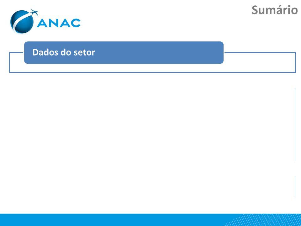 Resultados do Leilão: Concessionária do Aeroporto de Guarulhos Consórcio vencedor: Inverpar + ACSA Tráfego em 2011: 29,9 milhões pax Tráfego estimado em 2031: 54 milhões pax Duração: 20 anos Investimentos estimados: US$ 4,6 bi Lance vencedor / Ágio: R$ 16,2 bi / 373,5% Início do contrato: 11/07 Aprovação do PTO: 13/08 Transição Operacional: 15/11