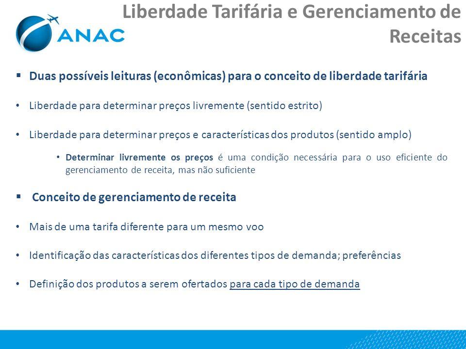 Duas possíveis leituras (econômicas) para o conceito de liberdade tarifária Liberdade para determinar preços livremente (sentido estrito) Liberdade pa