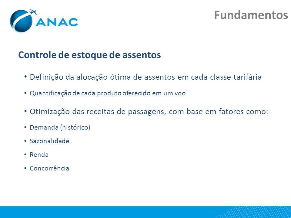 Controle de estoque de assentos Definição da alocação ótima de assentos em cada classe tarifária Quantificação de cada produto oferecido em um voo Oti