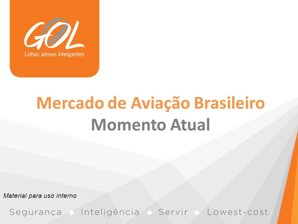 Mercado de Aviação Brasileiro Momento Atual Material para uso interno