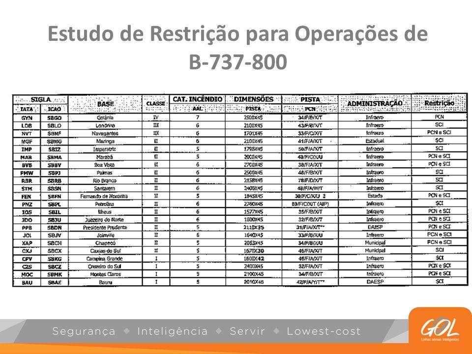 Estudo de Restrição para Operações de B-737-800